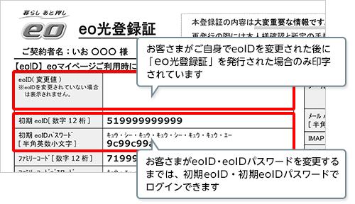 eo光登録証