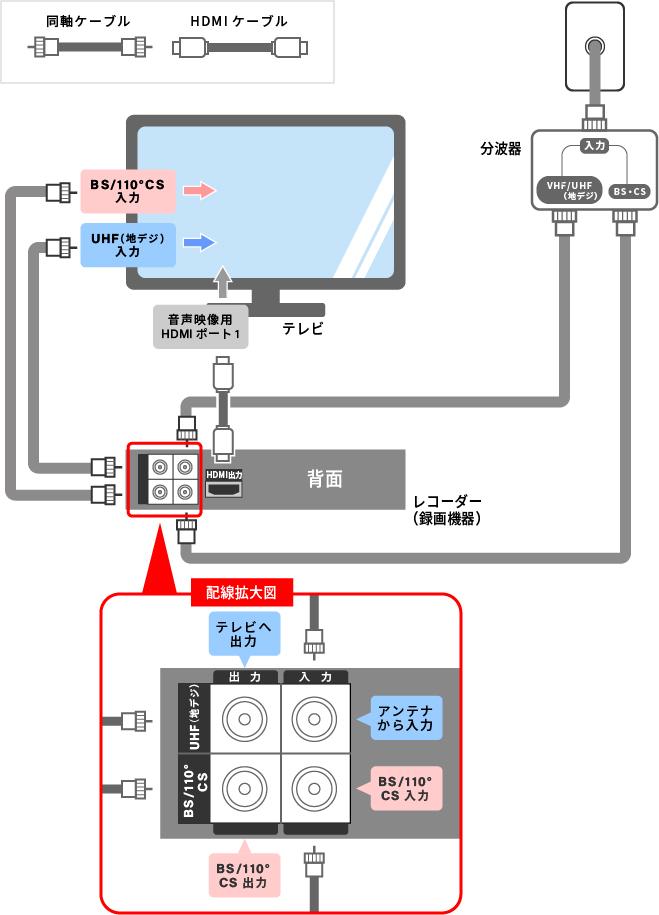 配線イメージ